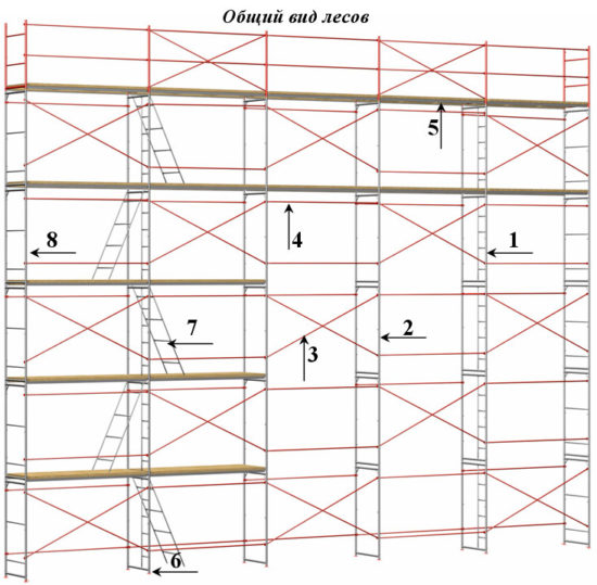 5. Вспомогательный (завершающий) этап сборки строительных лесов.
